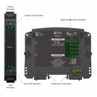 enteliBUS I/O Module eBM-440