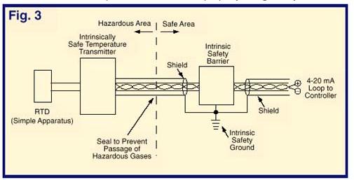 buildingsparepart,hệ thống an toàn nội tại,chống cháy nổ